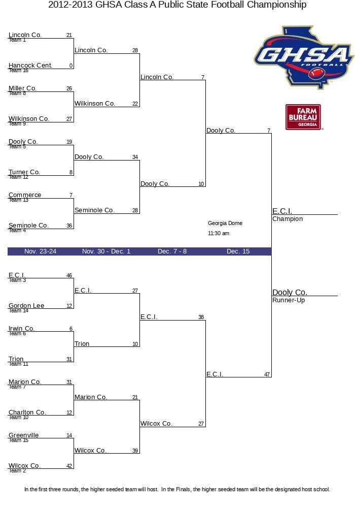 2012-2013 GHSA Class A Public State Football Championship ...